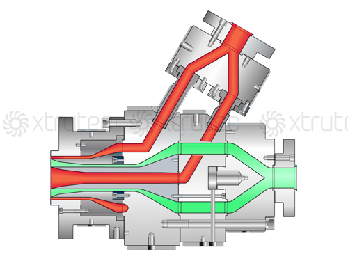 Coextrusion pipe systems